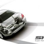 SH-AWD – супер система полного привода HONDA
